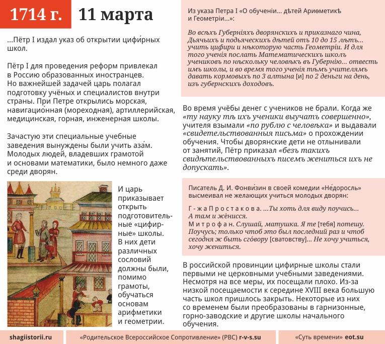11 марта, 1714 года