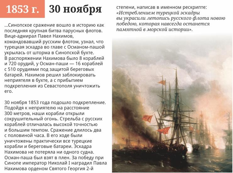 30 ноября 1853 года