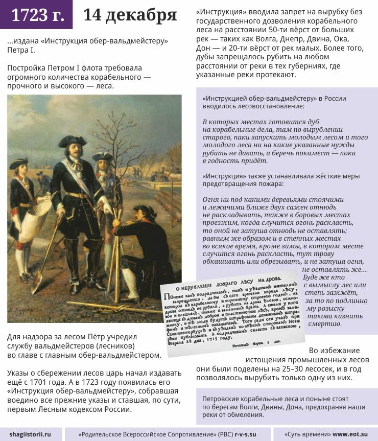 14 декабря 1723 года