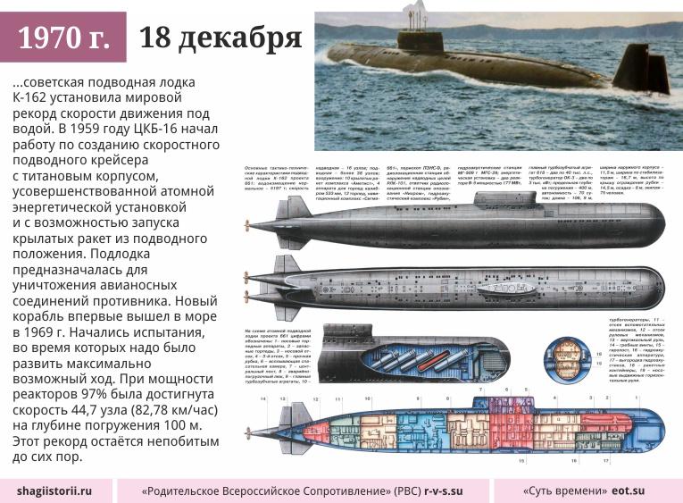 советская подводная лодка под водой