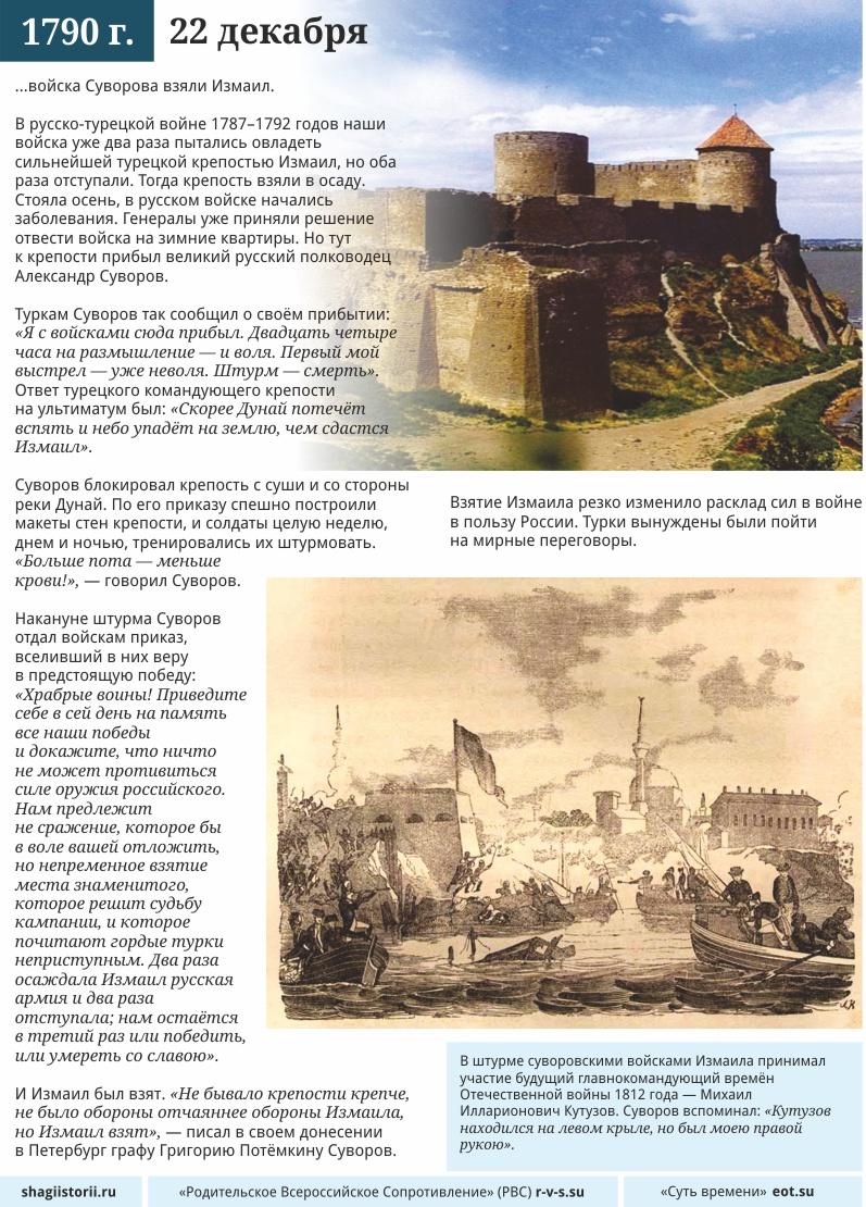 22 декабря 1790 года