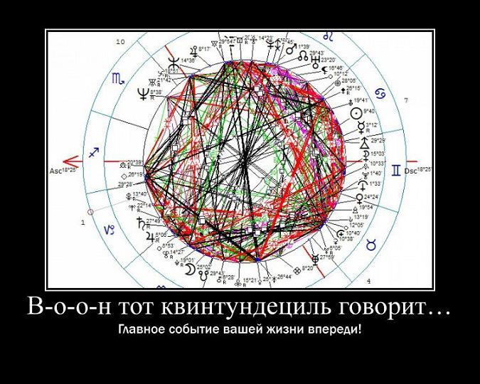 Молодежи, астролог прикольные картинки