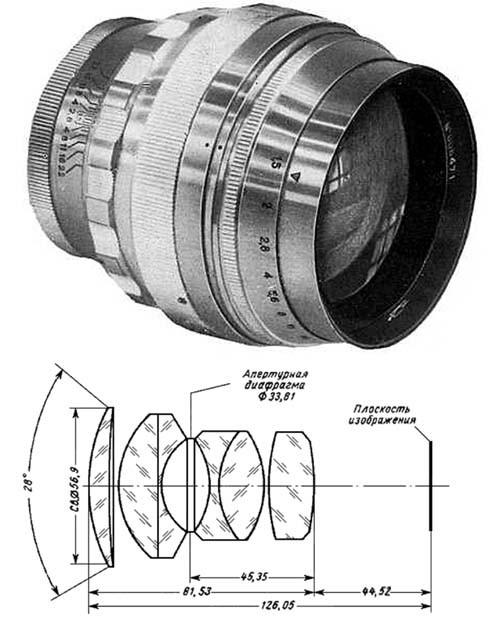 Оптическая схема Гелиоса-40