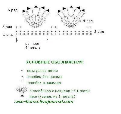 Схема вязания коричневой повязки на голову