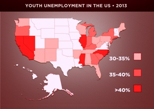 Copy of 5 - USA youth unemployment 2013