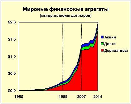 Financial aggregates jpg