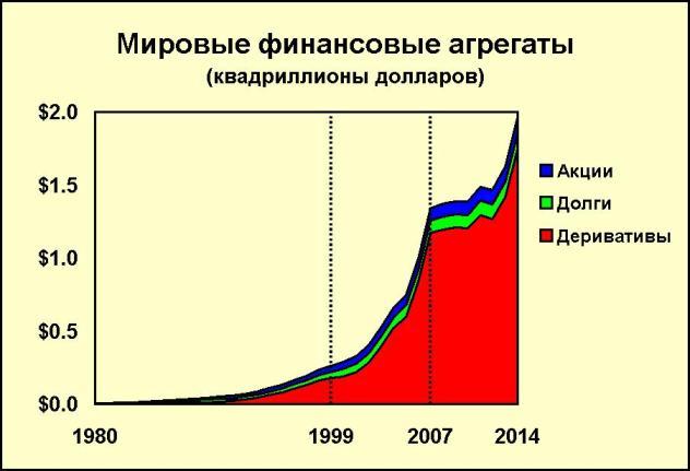 Copy of 2014-derivatives
