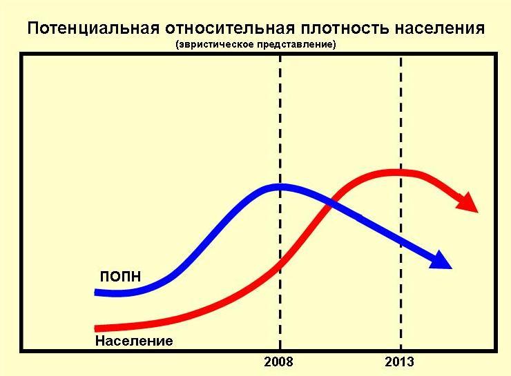 2013-11-POPN