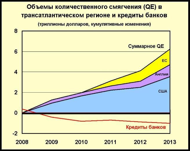 Fig. 2-QE + Bank lending-smaller