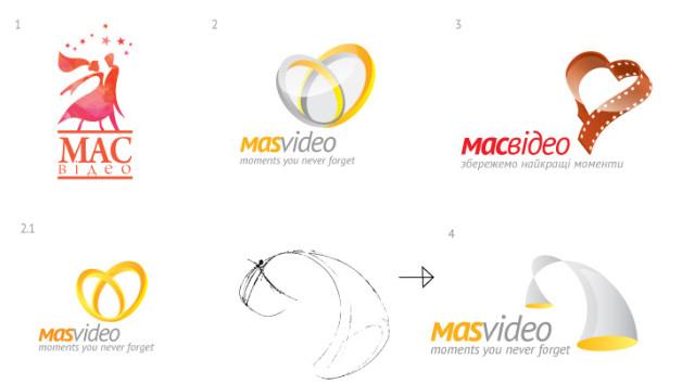 MasVideo Logotype proposal