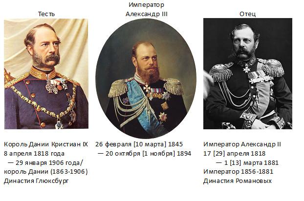 работы кто правил в 1873 году в россии августе года Обнинском