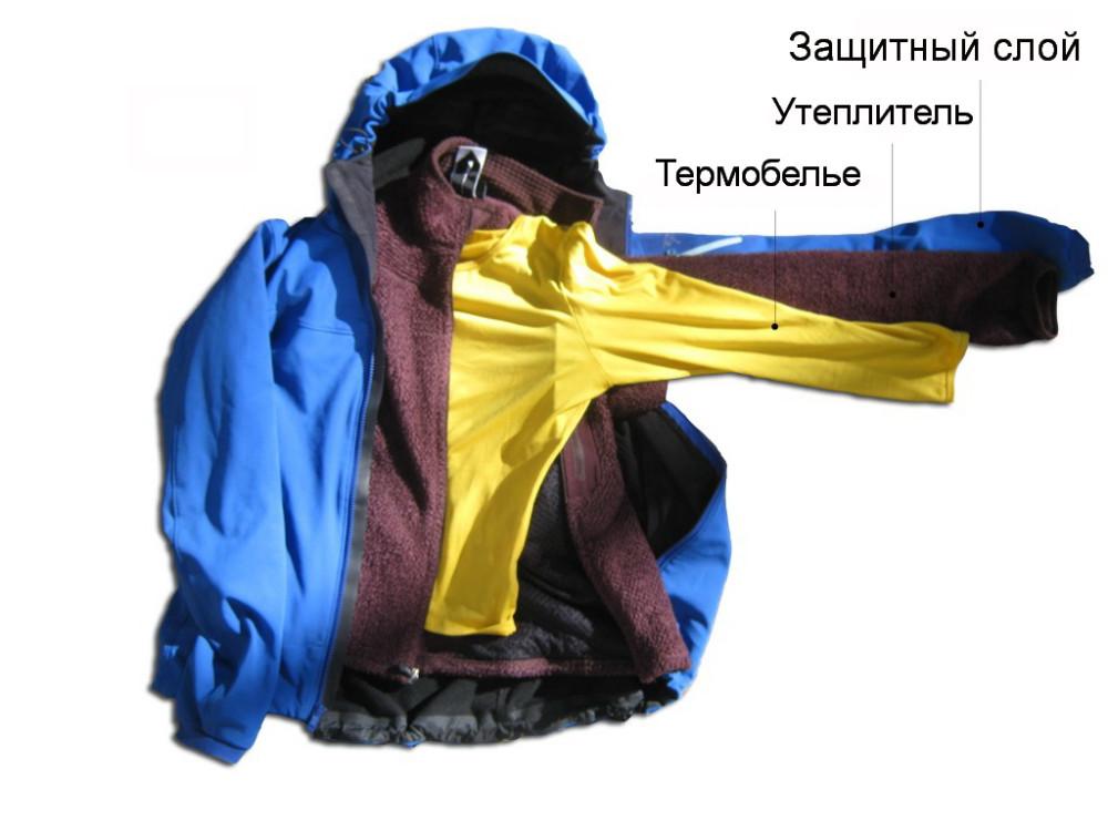 одежда-для-похода
