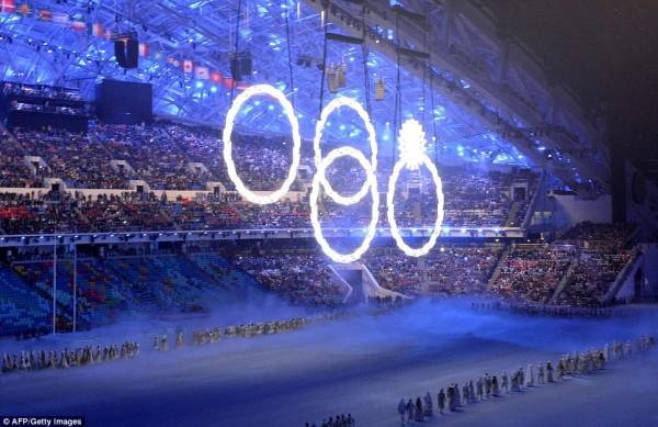 Какой момент открытия Олимпиады вам понравился больше всего? uh3h5akmt5yd