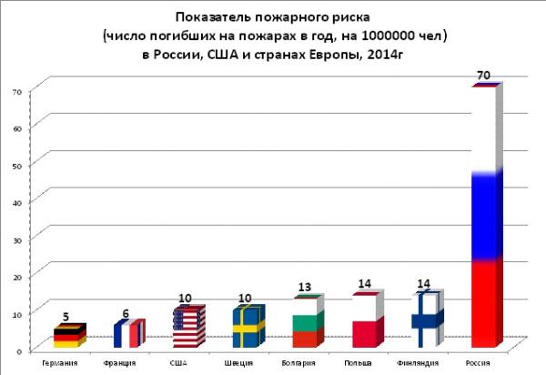 25 кг сухого льда и тонны ненависти. За что Рунет возненавидел погибших в бане