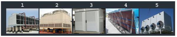Types_of_Klimaanlage