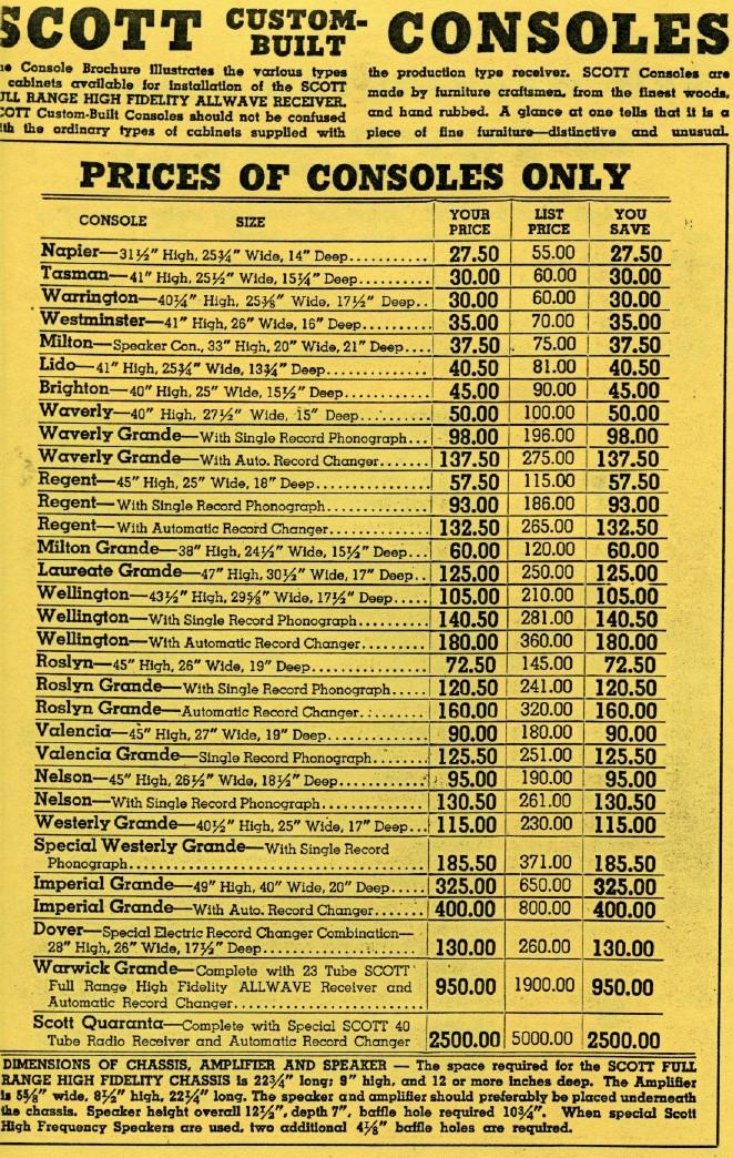 scott-console price-list