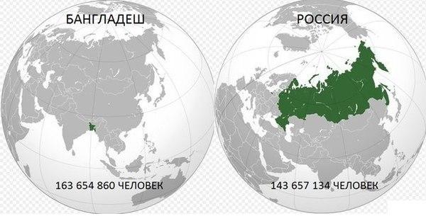 сравнение Бангладеш и Россия