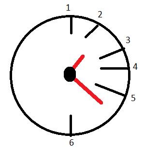 циферблат clock