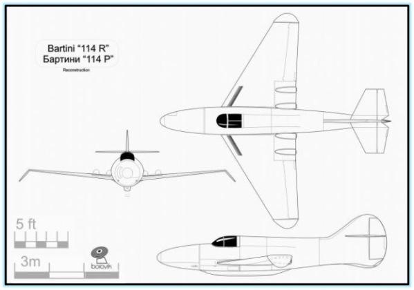 Несколько интересных, но нереализованных проектов отечественных самолетов