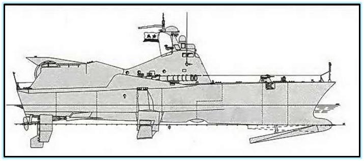 МПК пр.1121