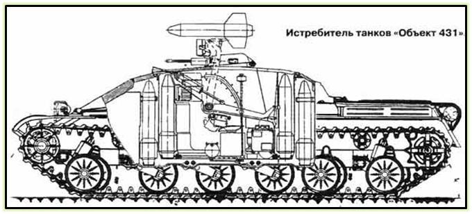 Обьект 431 (1)