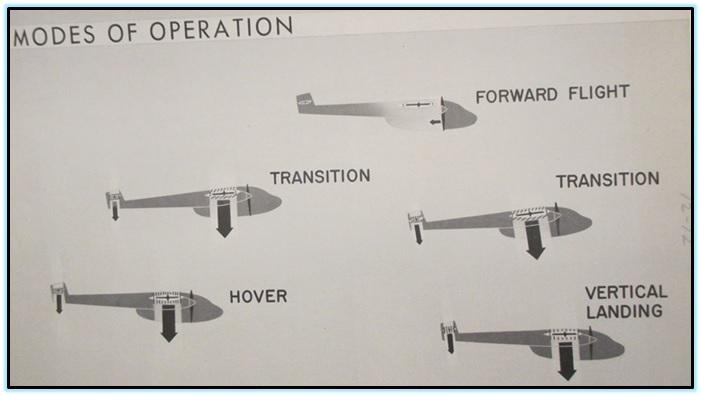 Концепты VTOL от Goodyear Аircraft (6)