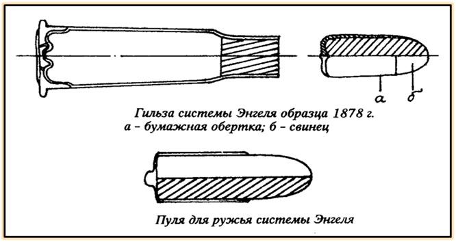 Патрон Энгеля 1878 1
