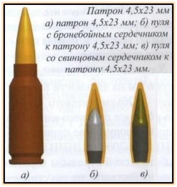 4,5х23 и 6,5х30 (1)