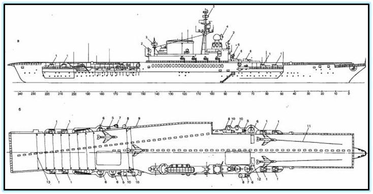Авианосец проекта 85 (1)