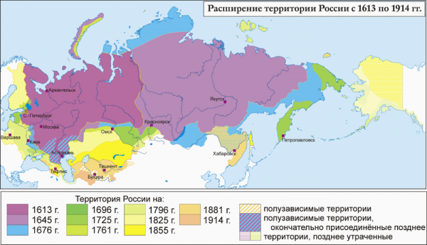 800px-Growth_of_Russia_1613-1914