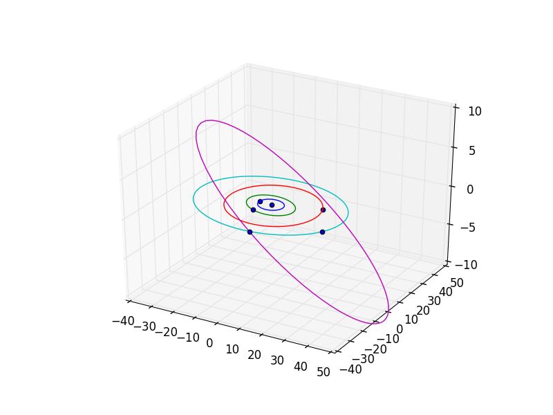 Kepler_outer