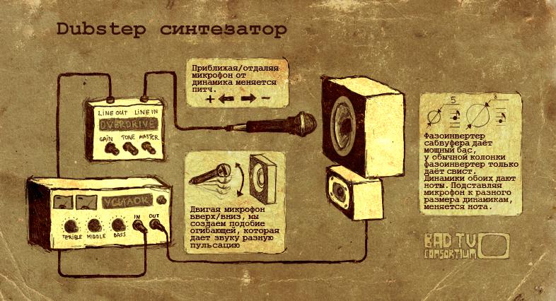 dubstep_copy