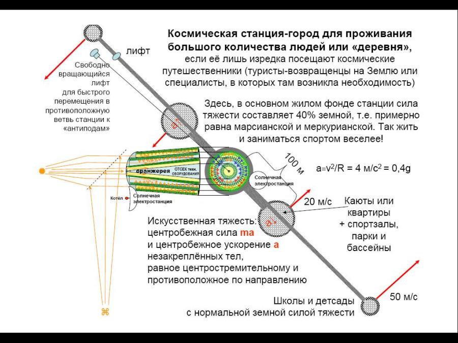 kosmograd9