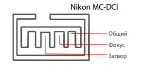 nikon-mc-dc1