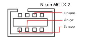 nikon-mc-dc2