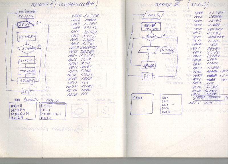page_from_writing_book_informatika_7a_group_1990