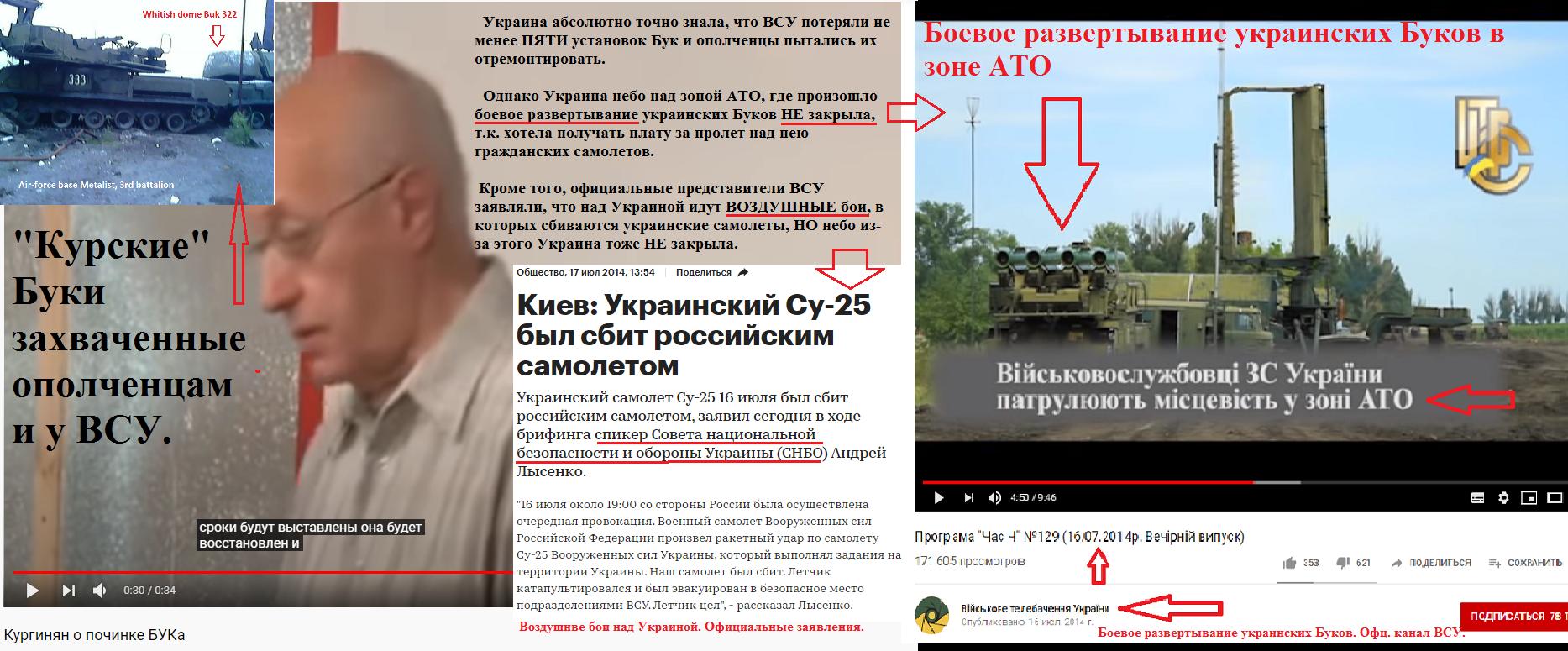 Буки захваченные ополченцами у ВСУ, воздушные бои над Украиной, и боевое развертывание украинских буков над зоной ато.png
