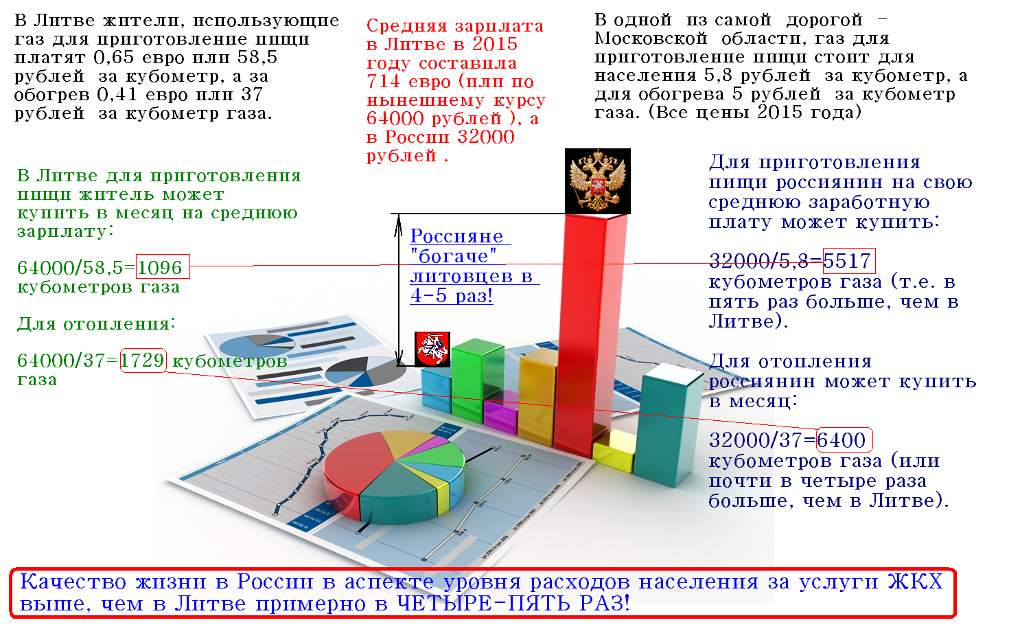 литва-россия-газ.PNG