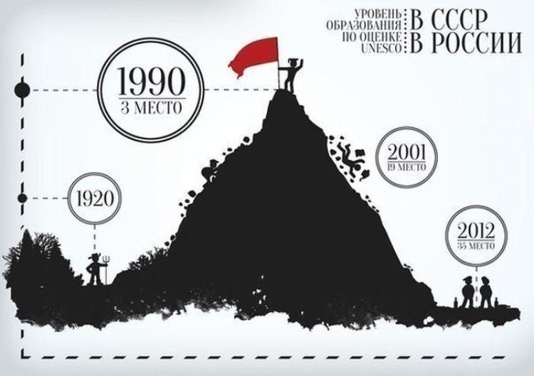 Humor gráfico contra el capitalismo, la globalización, la mass media occidental y los gobiernos entreguistas... 192441_original
