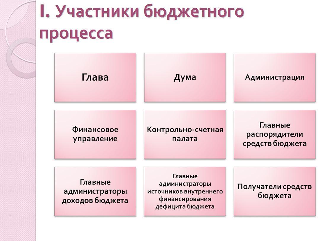 Скриншот презентации