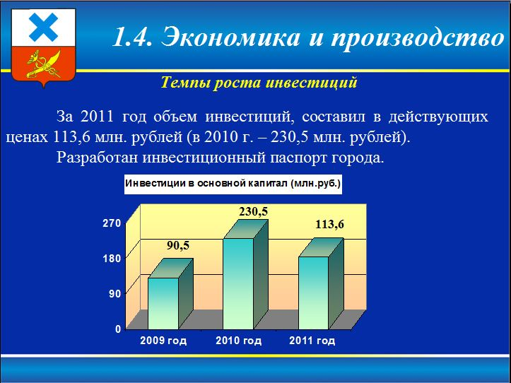 Экономика и производство в Ирбите