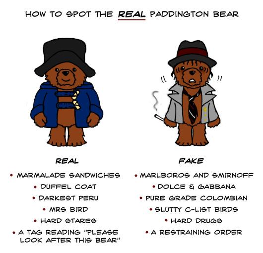 How to spot the REAL Paddington Bear