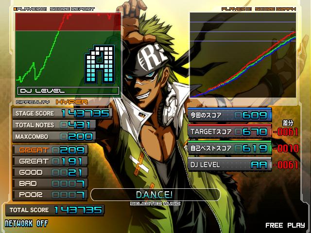 DANCE! Hyper