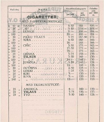 Прейскурант_1932_2