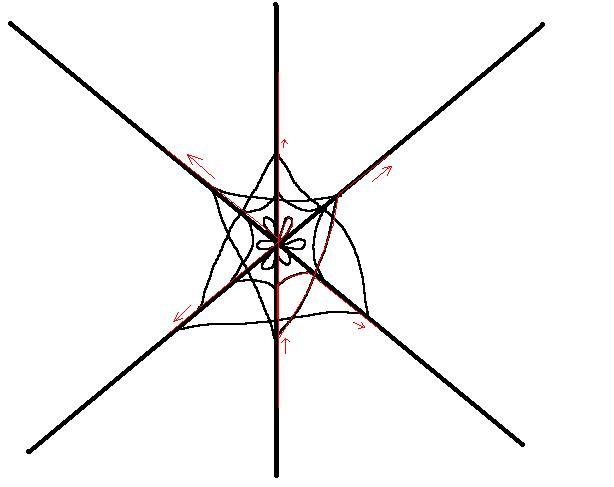 3-х уровневая развязка