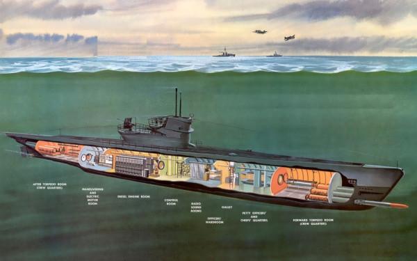 подводные лодки над нами