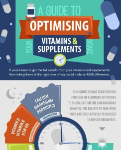 Guide-to-Vitamins-and-Supplements Graphic CUT