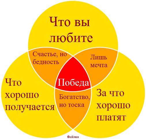 Career Planning ruuu