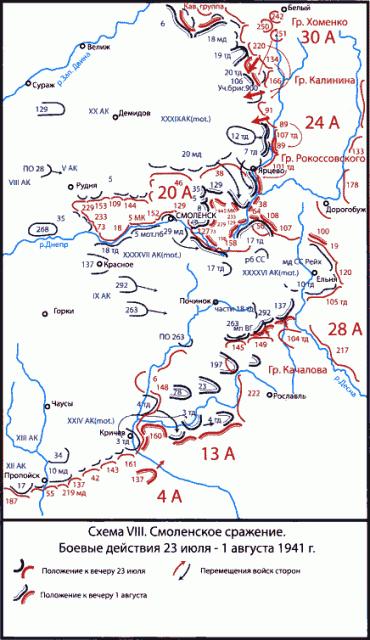 Смоленское сражение 23 июля