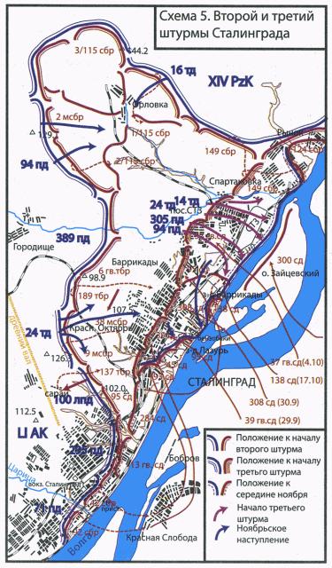 третий штурм Сталинграда.